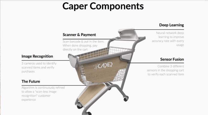 Caper Labs