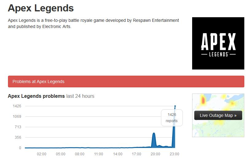 Apex Legends DownDetector