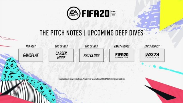 Pitch Notes: FIFA 20 ed il Pro Club