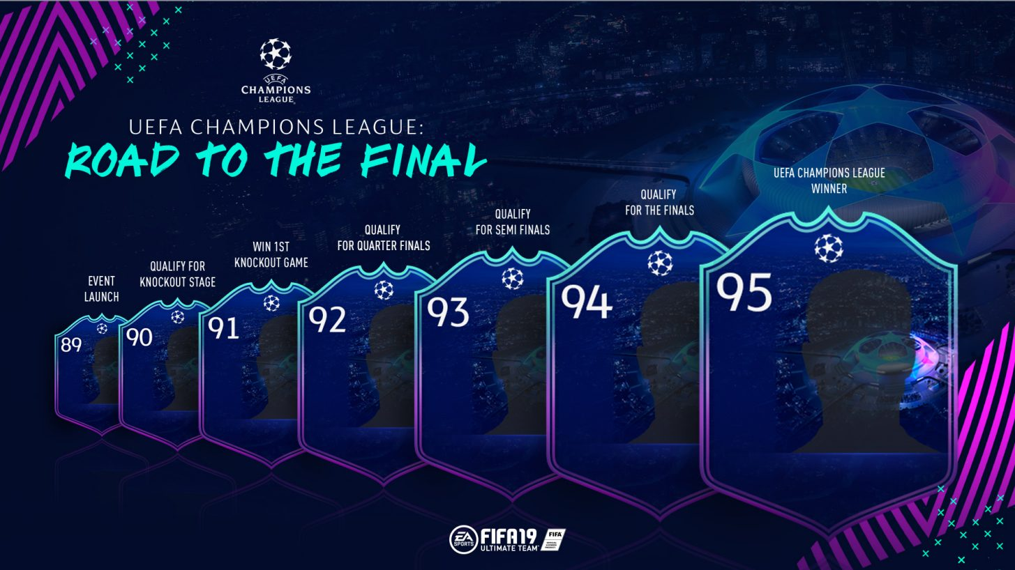 FIFA 21 Road to the Final UCL Live Wallpaper