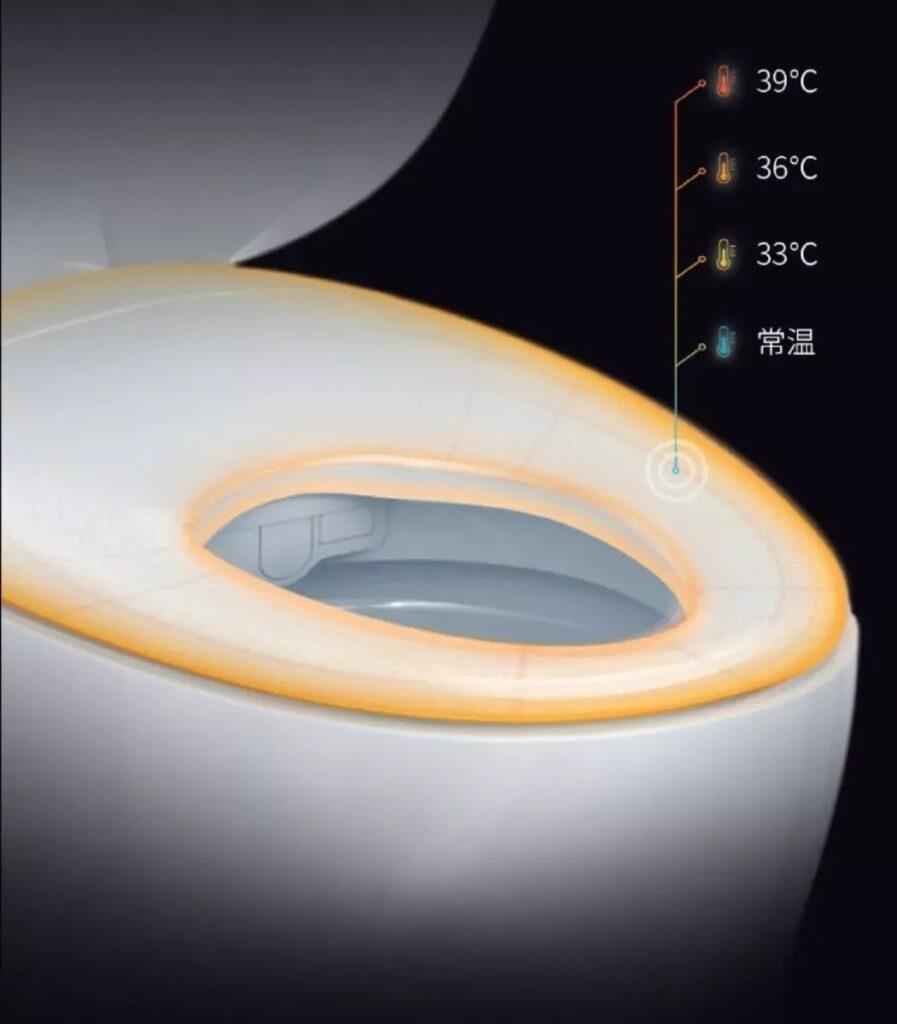 Aqara H1 temperatura