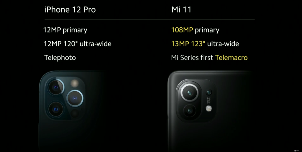 Fotocamera Mi11 VS iPhone 12 Pro