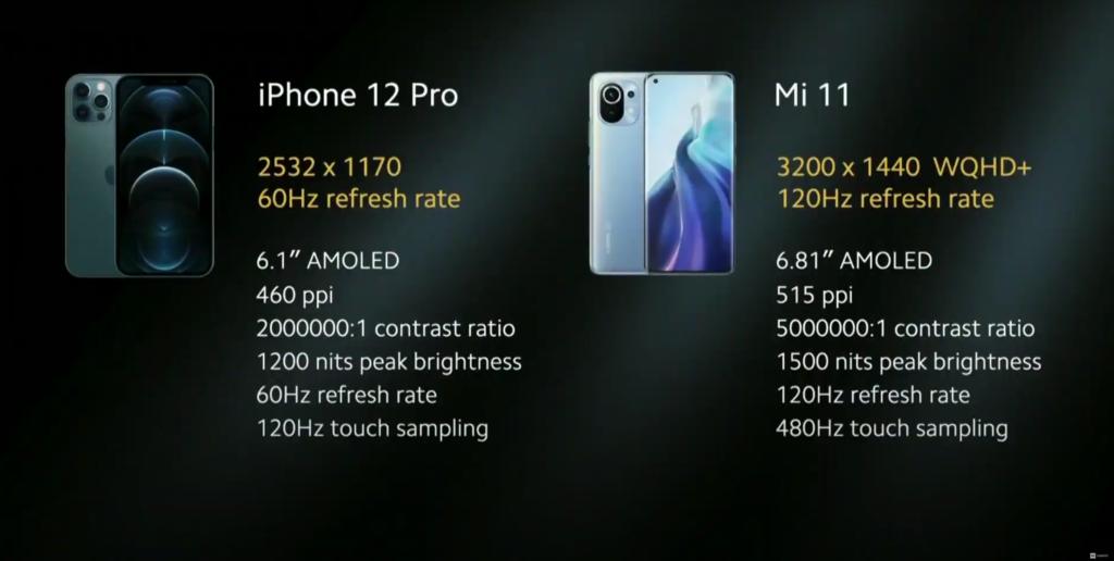 Schermo Mi11 VS iPhone 12 Pro