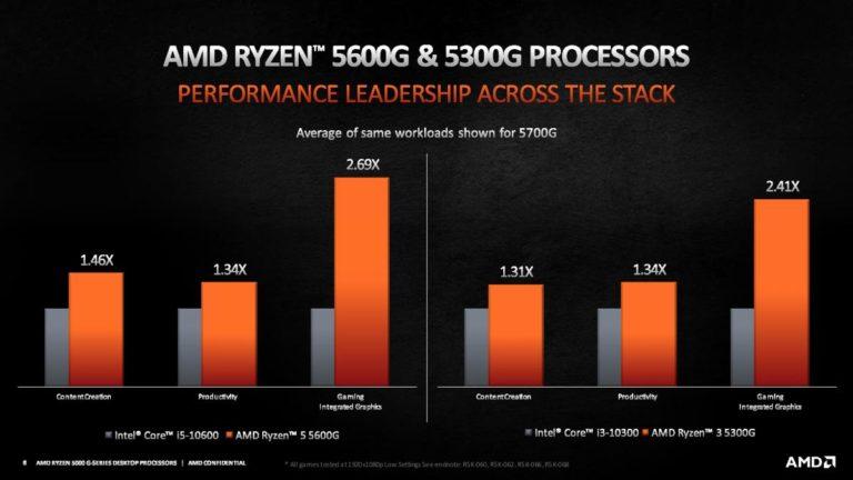 AMD Ryzen 5600G