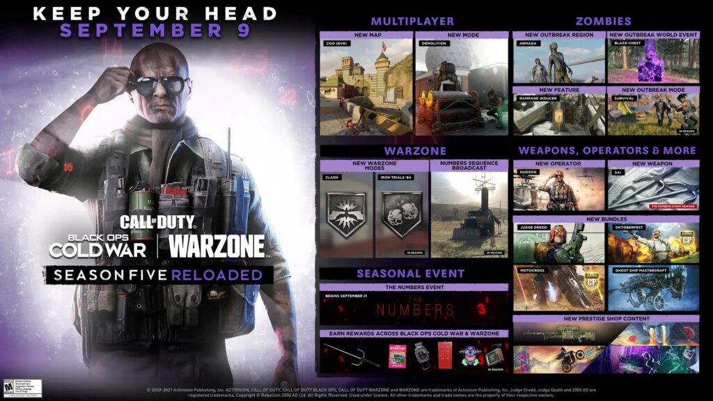 Call of Duty Black Ops Cold War Stagione 5