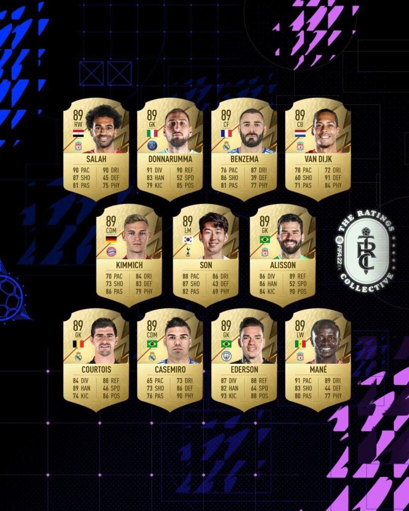 FIFA 22 Ratings Top 22 - I calciatori migliori