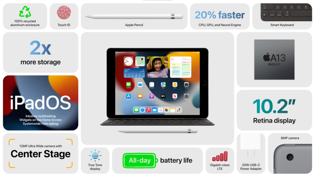 Specifiche apple Ipad