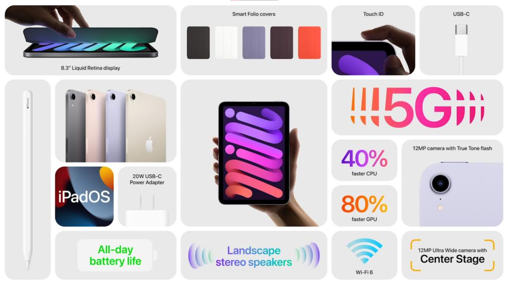 Specifiche apple Ipad Mini