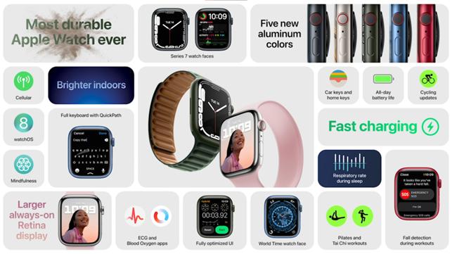 specifiche apple watch